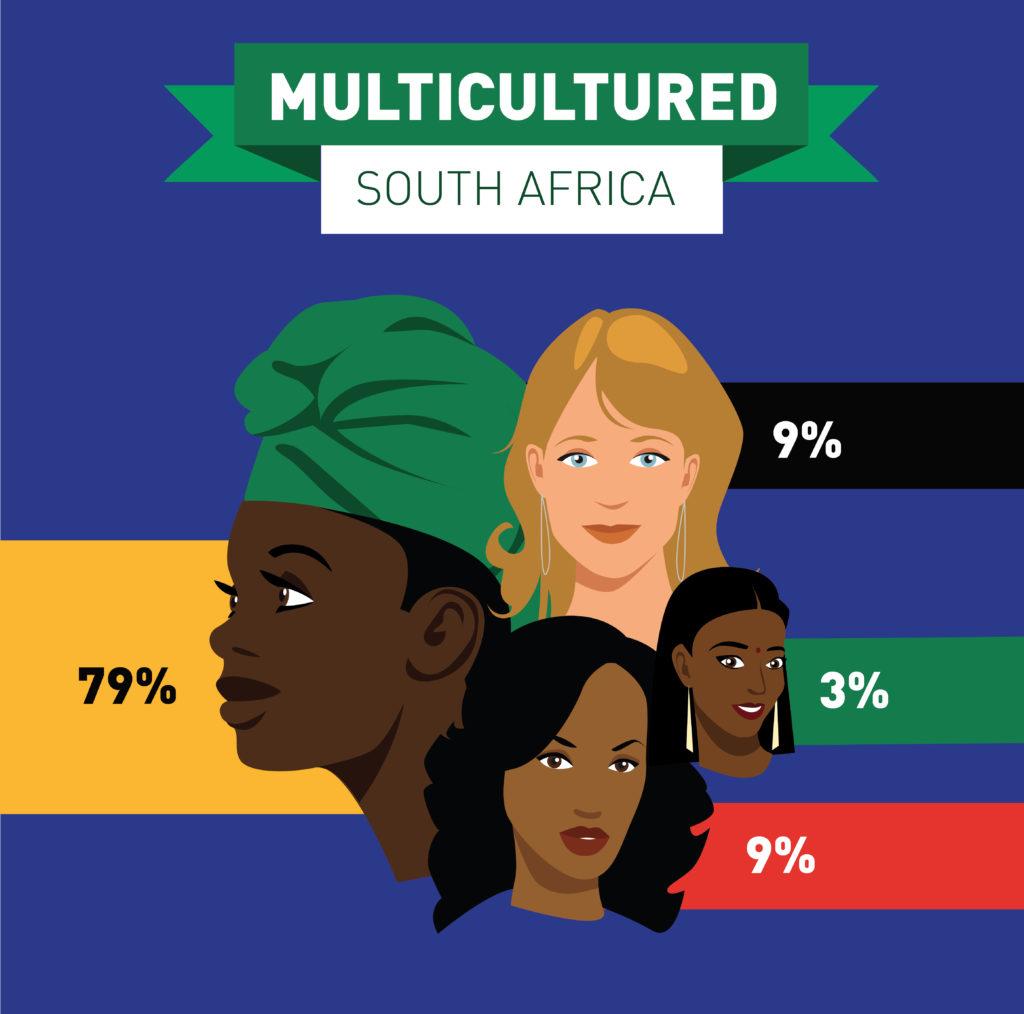 infographie femmes afrique du sud