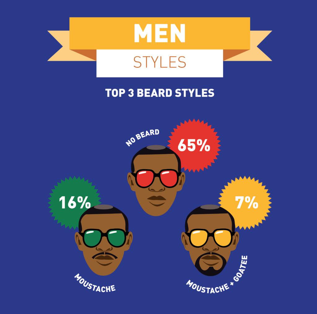 illustration coiffures hommes